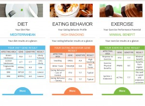 Diet-and-Nutrition-SampleReport